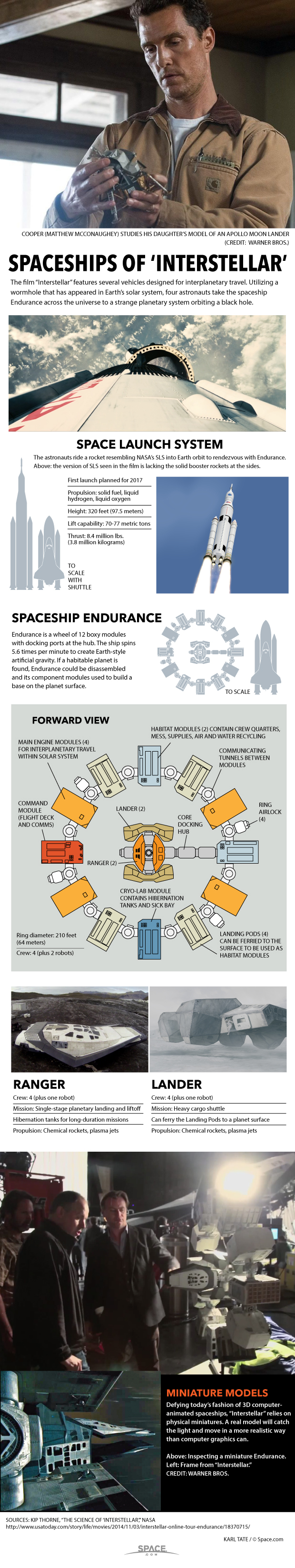 The Spaceships of 'Interstellar' Explained (Infographic)