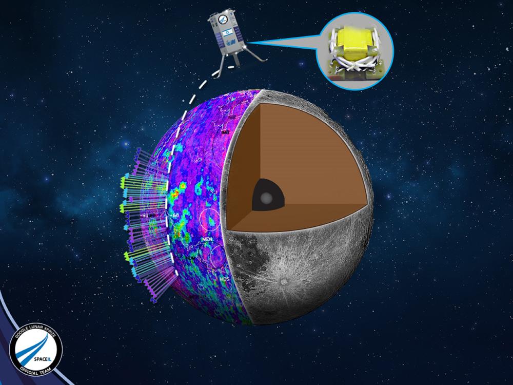 Israeli XPrize Mission Science Twist: Map Lunar Magnetism (Op-Ed)