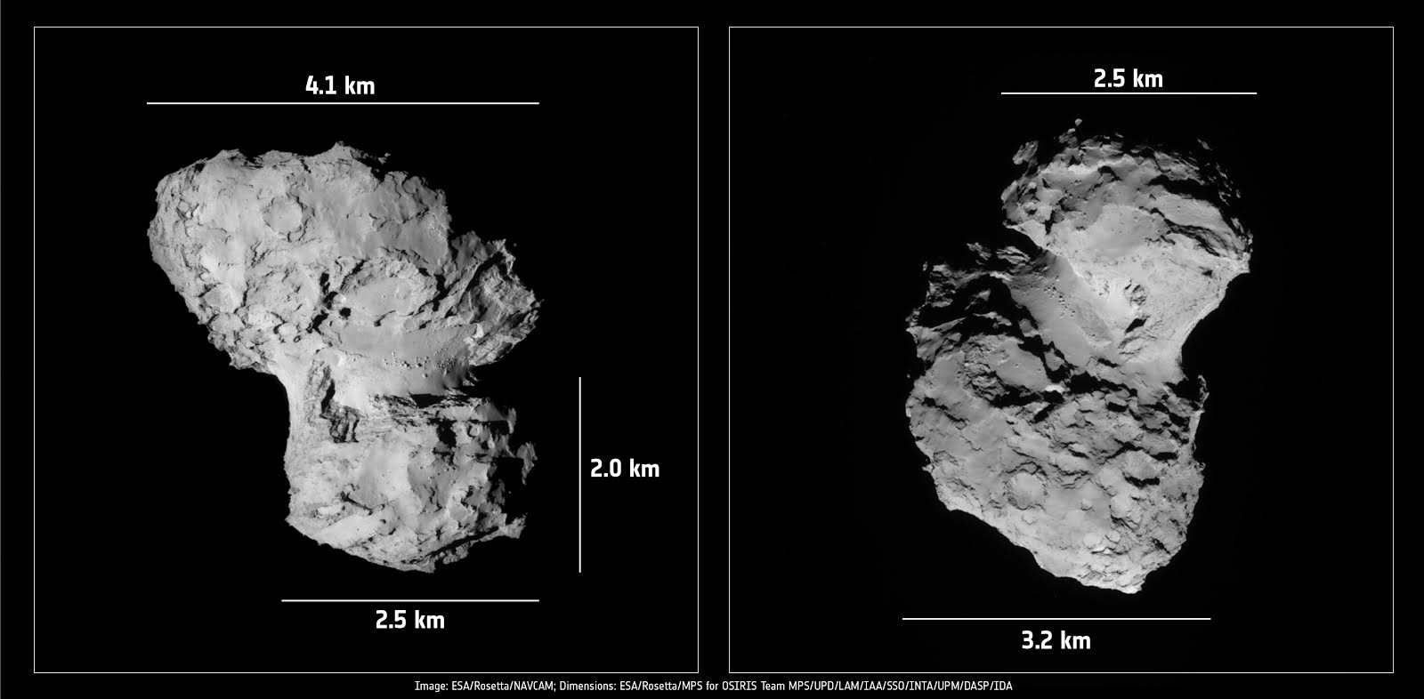 Comet 67P/C-G Dimensions