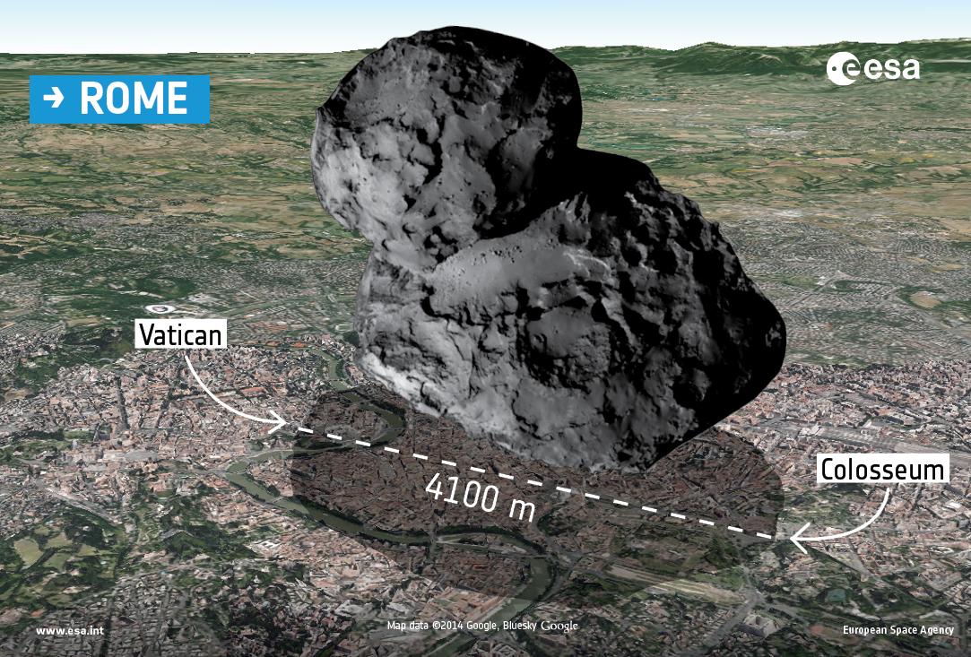 Comet 67P-GC Over Rome