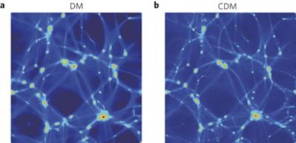 Dark Matter's New Wrinkle: It May Behave Like Wavy Fluid