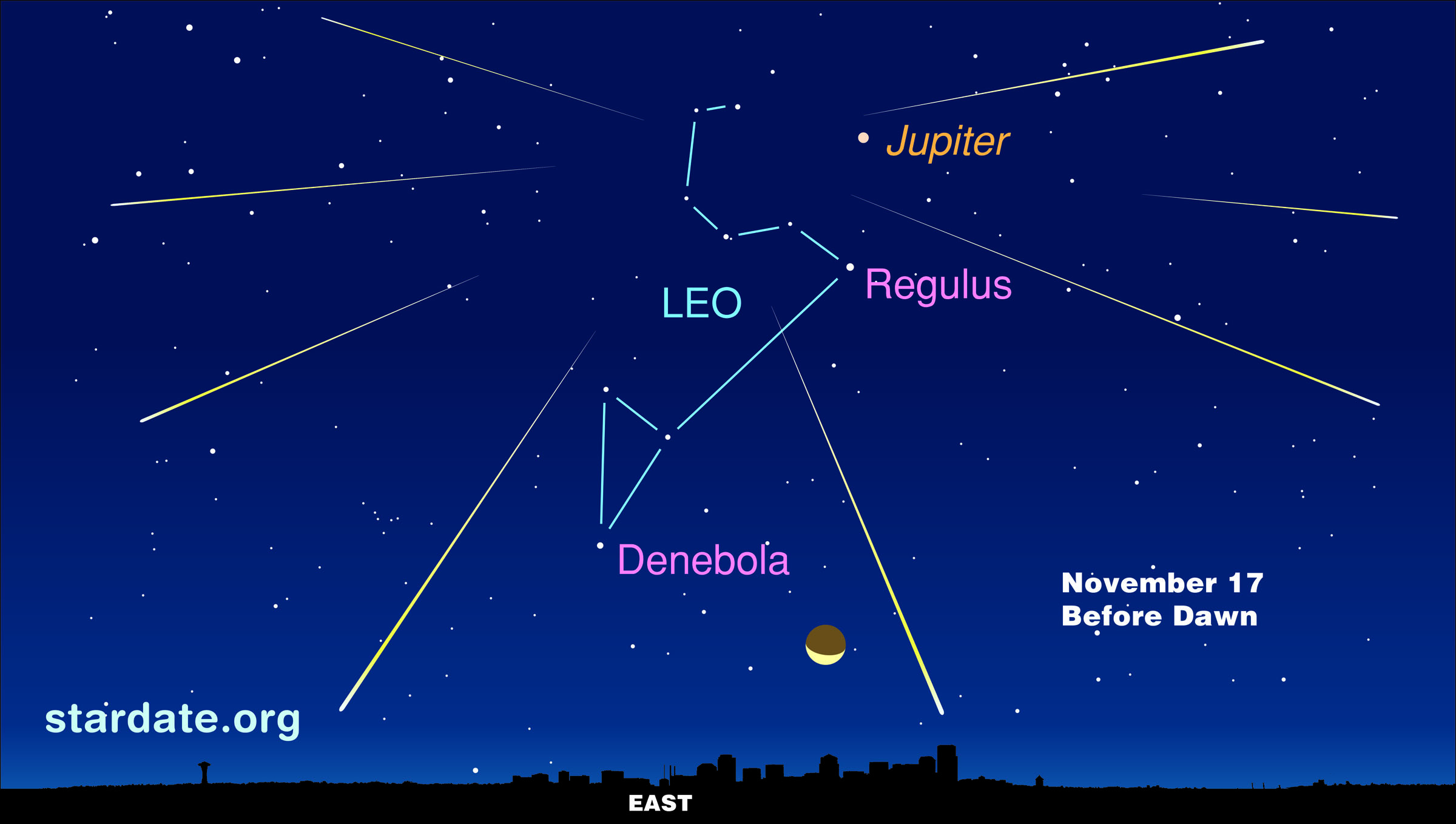 Leonid Meteor Shower Peaks Monday: How to See It