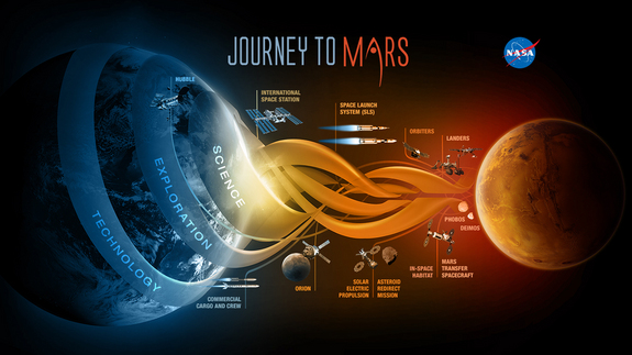 A graphic shows existing and planned missions to Mars. Image released Dec. 2, 2014.