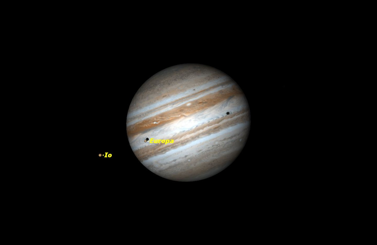 Double Shadow Transit on Jupiter on Dec. 15, 2014