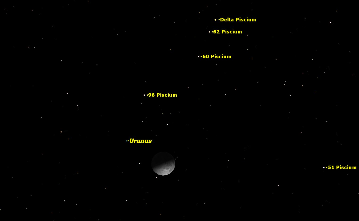 Moon Below Planet Uranus on December 28