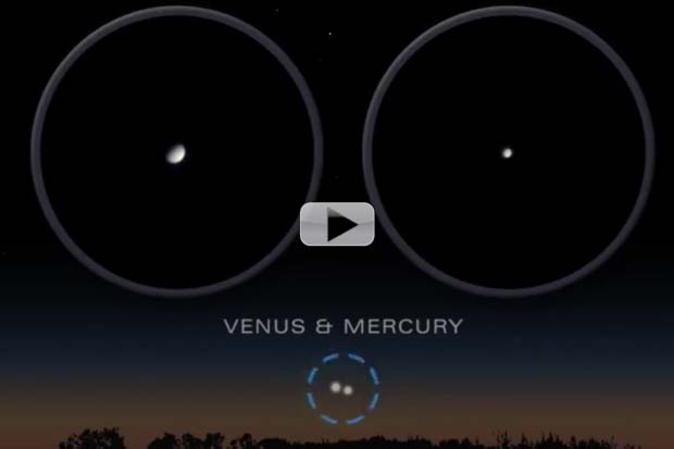 January 2014 Skywatching - Planets, Meteor Shower and More | Video Guide