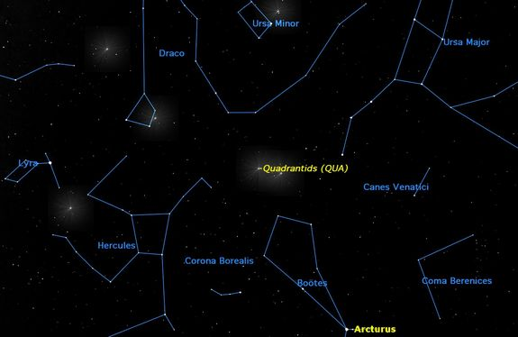 "The 2015 Quadrantid meteor shower will peak on Jan. 3 and appear to radiate from a point north of the ""kite"" formation of the constellation Boötes."