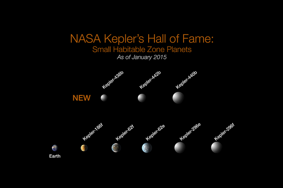 NASA's exoplanet-hunting Kepler space telescope has discovered more than 1,000 alien planets, including the eight small, potentially habitable worlds here. Scientists announced Kepler's 1,000-planet milestone on Jan. 6, 2015.
