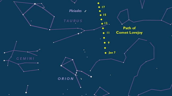 This chart shows how to spot Comet Lovejoy in mid-January 2015, looking southeast at about 8 p.m. local time. Looking to the upper right of constellation Orion will assist in locating Comet Lovejoy.