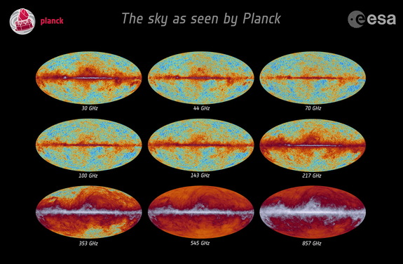 All-sky maps of the cosmic microwave background (CMB) from the Planck satellite give a better idea of how interstellar dust conflicts with the CMB. The results suggest that a signal seen by the BICEP2 collaboration, purported to be evidence of inflation in the early universe, was largely contaminated by dust.