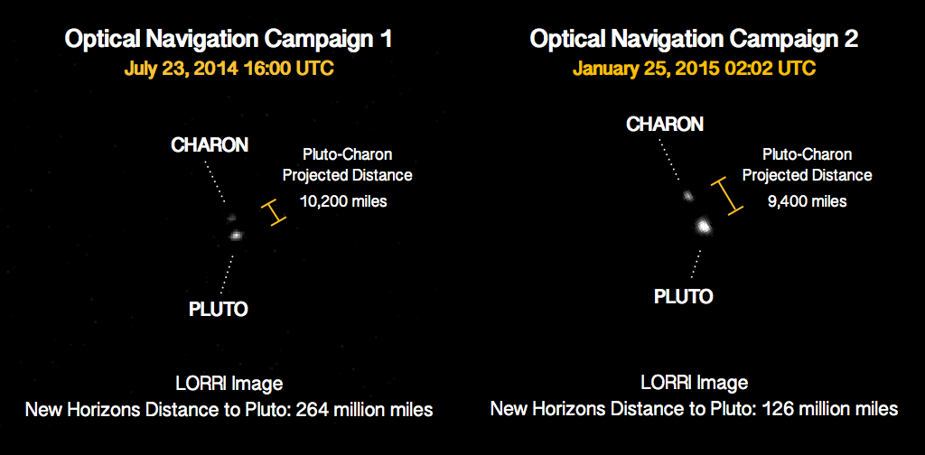 Comparison of Images of Pluto and Charon
