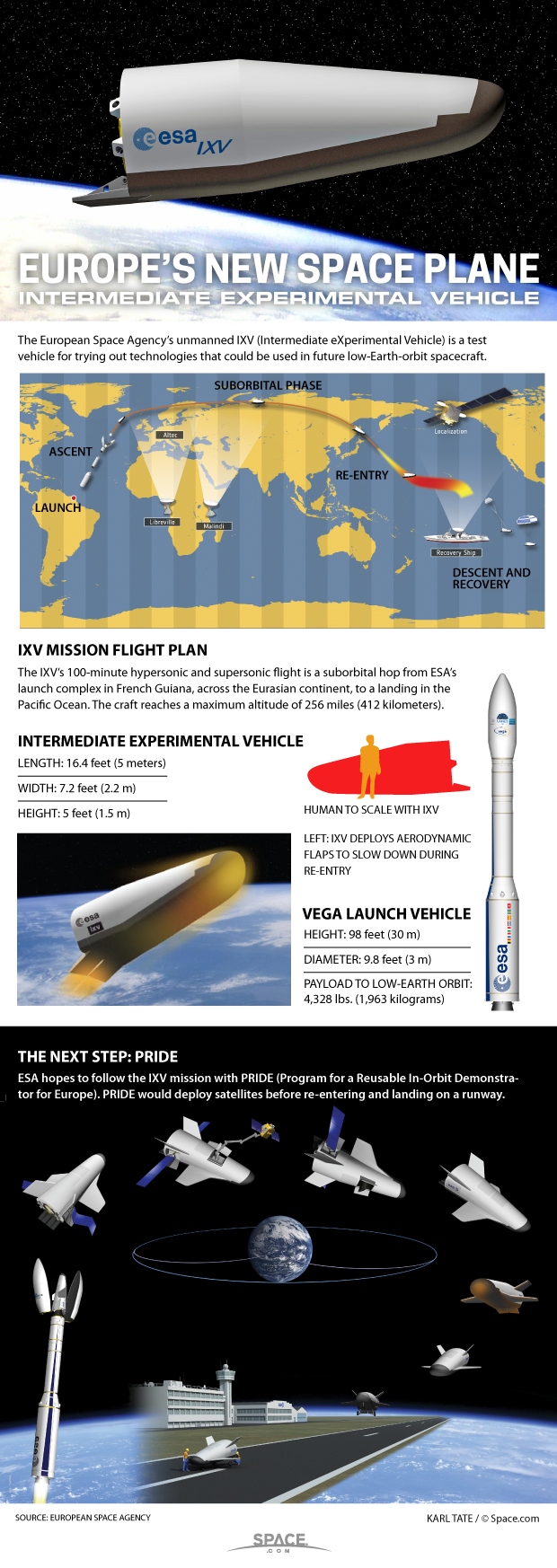 Diagrams show new experimental space plane.