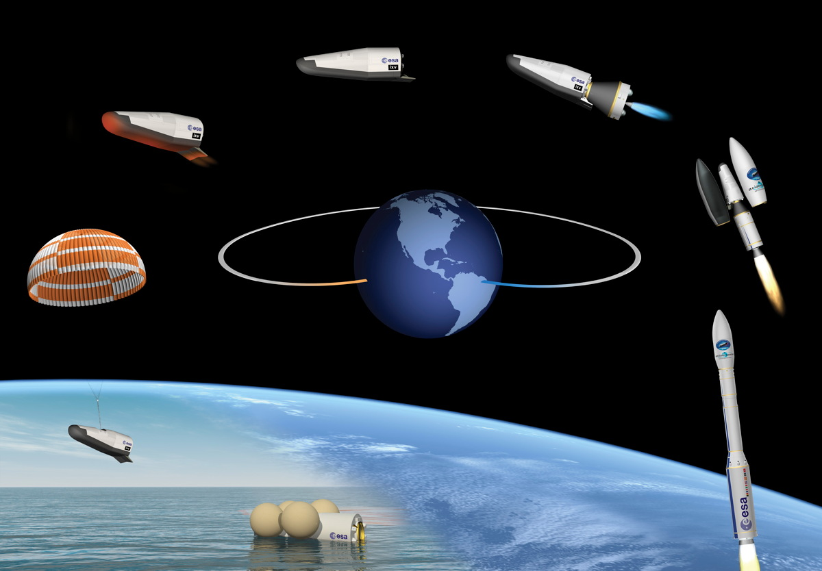 Stages of the IXV Mission