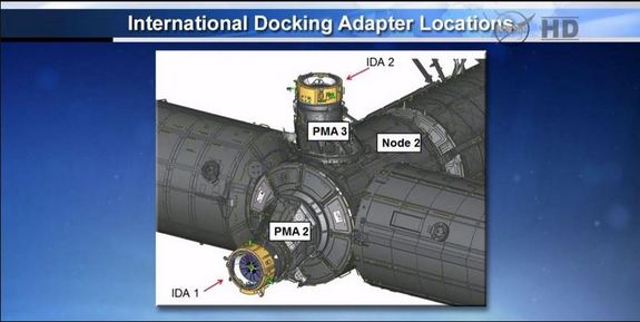A NASA illustration of the future location of two new international docking adapters (IDA's), which will allow the orbiting laboratory to link up with private space taxi's.