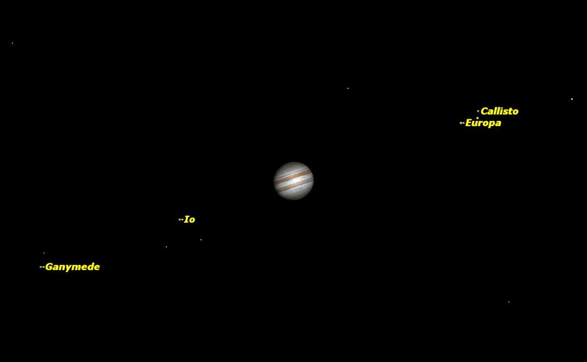 Jupiter, March 2015