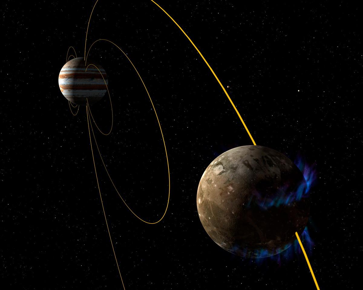 Ganymede's Magnetic Fields Illustration