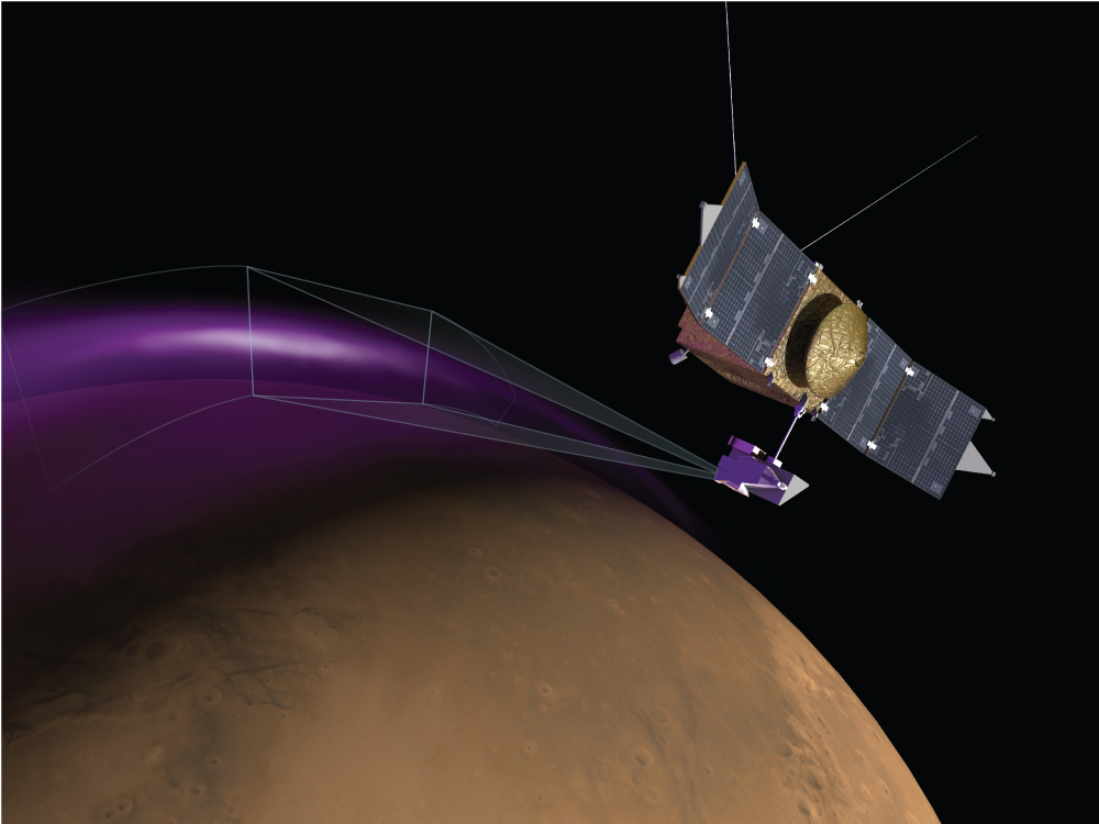 "Artist's illustration of MAVEN's Imaging UltraViolet Spectrograph instrument observing the ""Christmas Lights Aurora"" on Mars. MAVEN's observations show that auroras on Mars are similar to those on Earth but have a different origin."