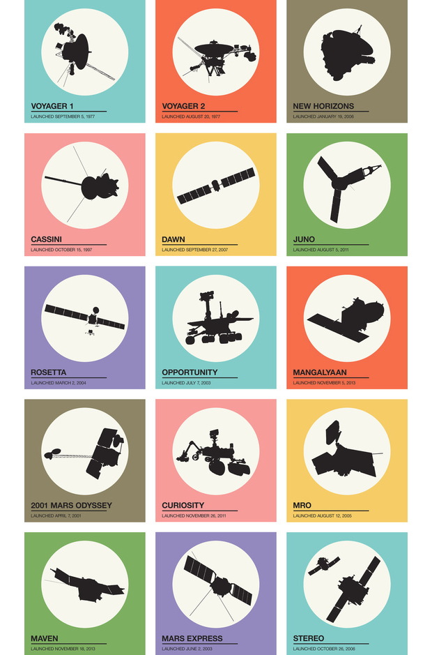 Space Probes Print by Waldman