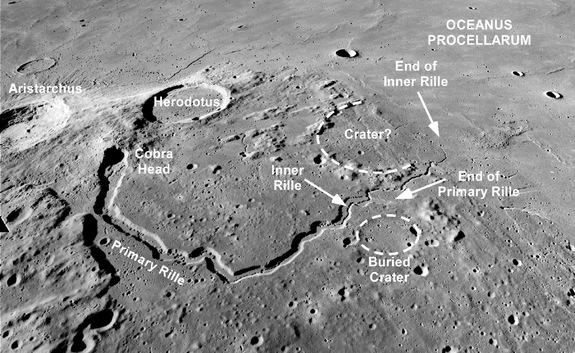 Southeast view across Vallis Schröteri [Apollo 15 Metric Image AS15-M-2612].
