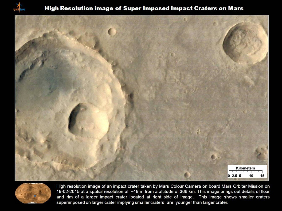 Superimposed Impact Craters on Mars