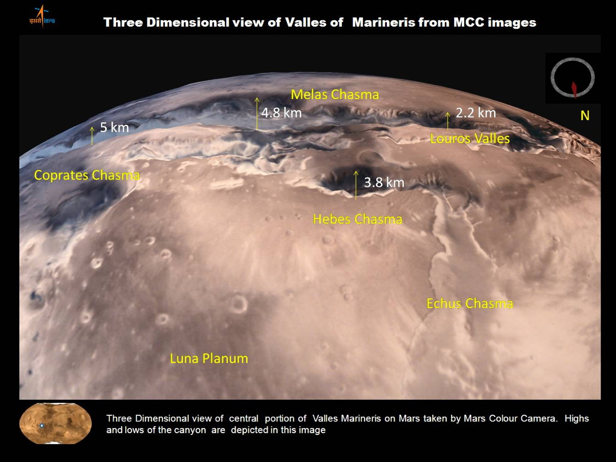 3-Dimensional View of Valles Marineris