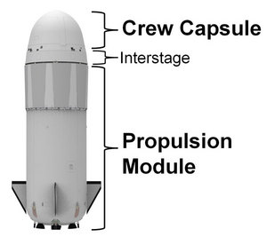 A diagram of Blue Origin's New Shepard spacecraft for commercial spaceflight.