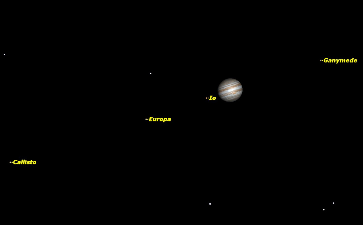 Jupiter and the Galilean Moons, April 2015
