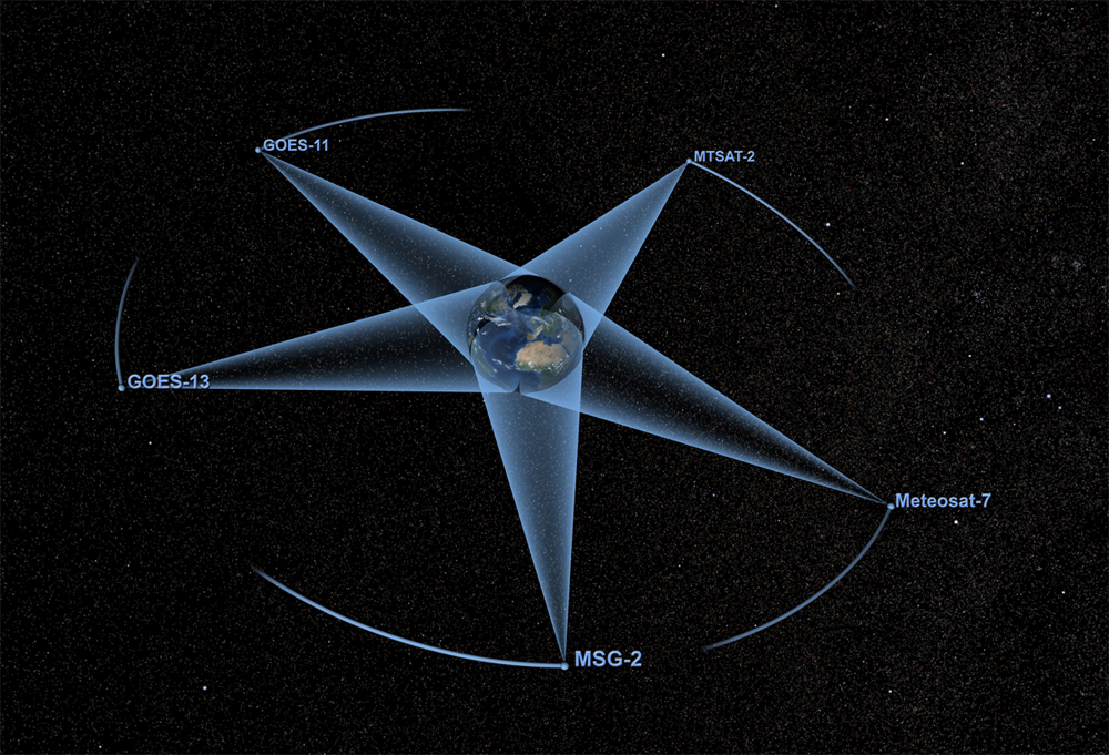 What Is a Geosynchronous Orbit?
