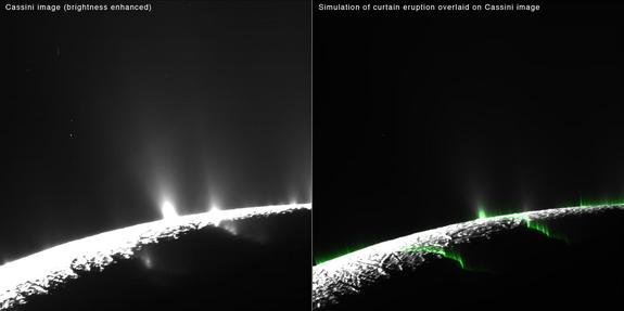 New research suggests that much of the eruption activity near the south polar region of Saturn's moon Enceladus could be in the form of broad, curtain-like eruptions, rather than discrete jets.