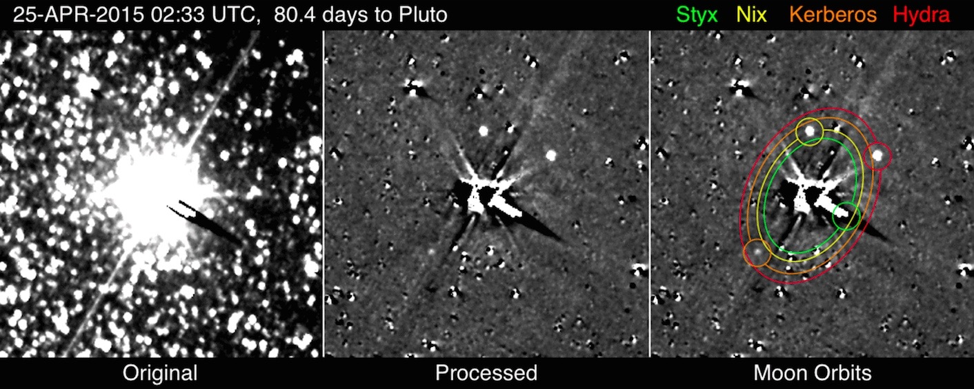 New Horizons Captures all 5 of Pluto's Known Moons