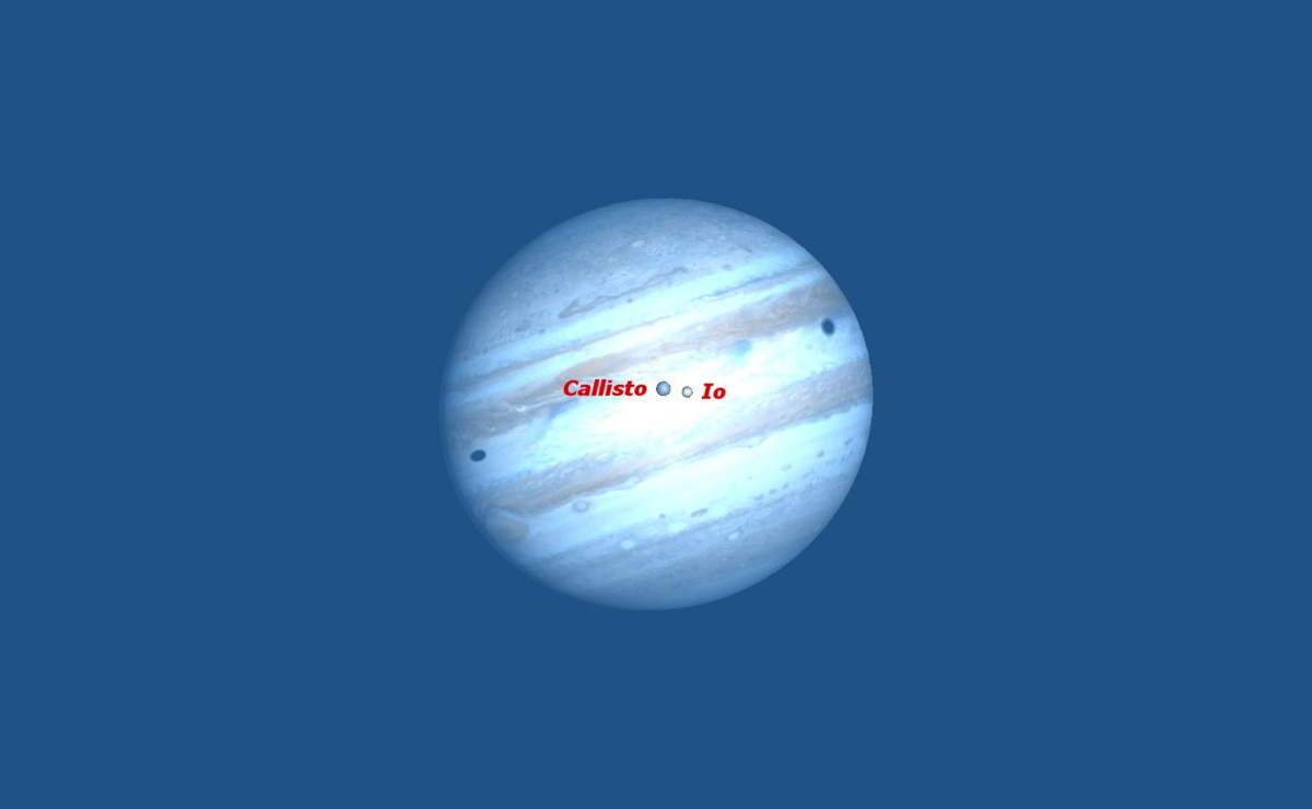 Jupiter Double Shadow Transit #1