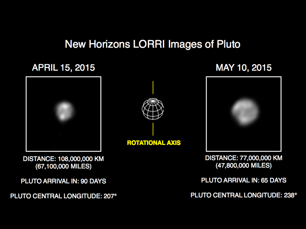 New Horizons LORRI Images of Pluto April 15 and May 10, 2015