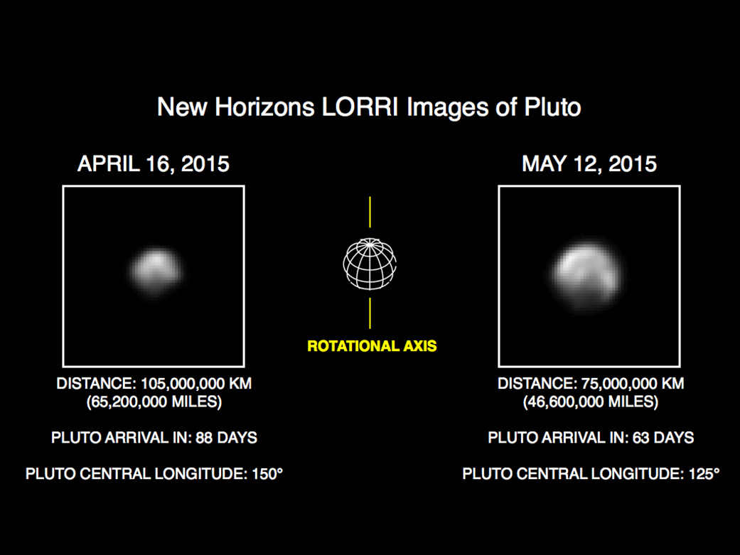 New Horizons LORRI Images of Pluto April 16 and May 12, 2015