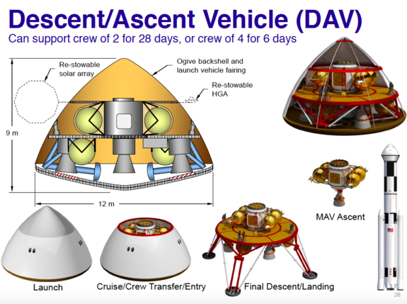 Diagrams depicting a possible Mars lander that could get astronauts down onto the planet's surface, and blast them back toward home again when the time came.