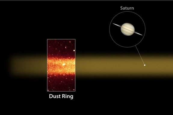 This image of Saturn's dusty Phoebe ring, captured in 2009, shows the dust ring (inset) overlayed in tan colors based on data and observations. The Phoebe ring is much larger than Saturn's main ring and tilted with respect to Saturn as indicated here.