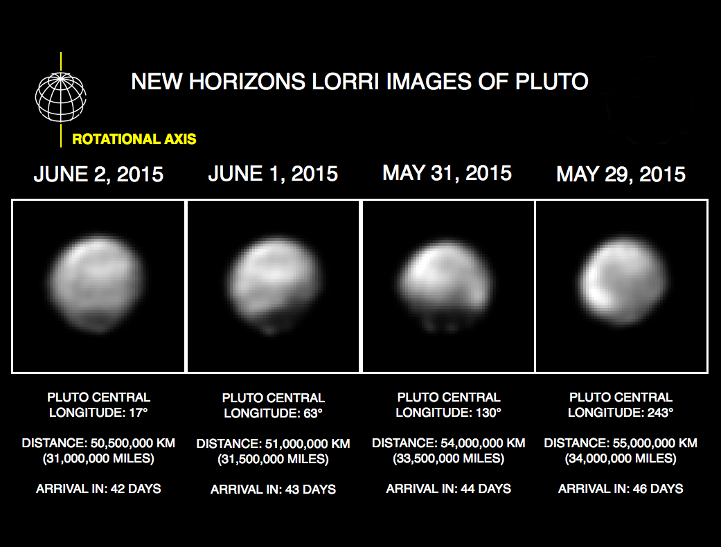 New Horizons' Images of Pluto