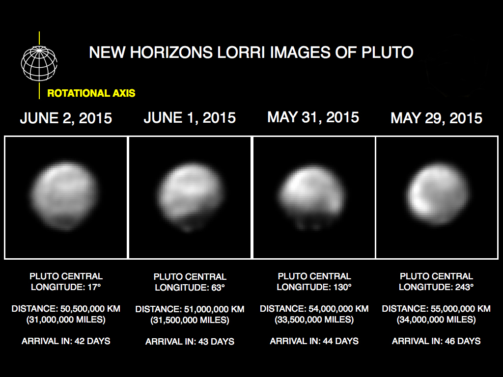Long Range Reconnaissance Imager Images of Pluto