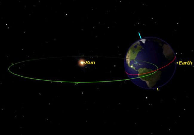 picture representing solstice astronomy - photo #19