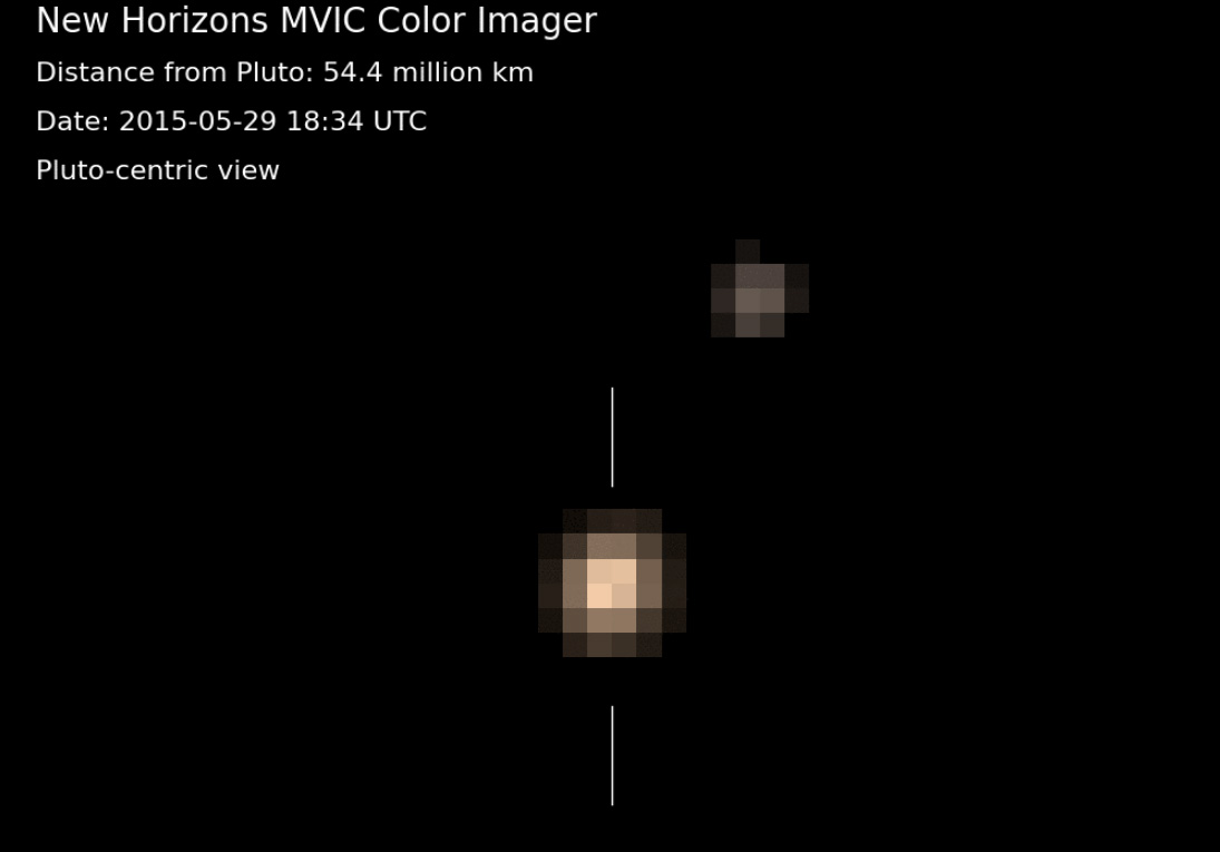 Pluto and Charon - Pluto centric View