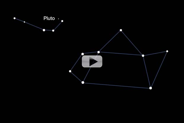 Sagittarius 'Teapot' Is A Guide To Pluto In July 2015 | Skywatching Video