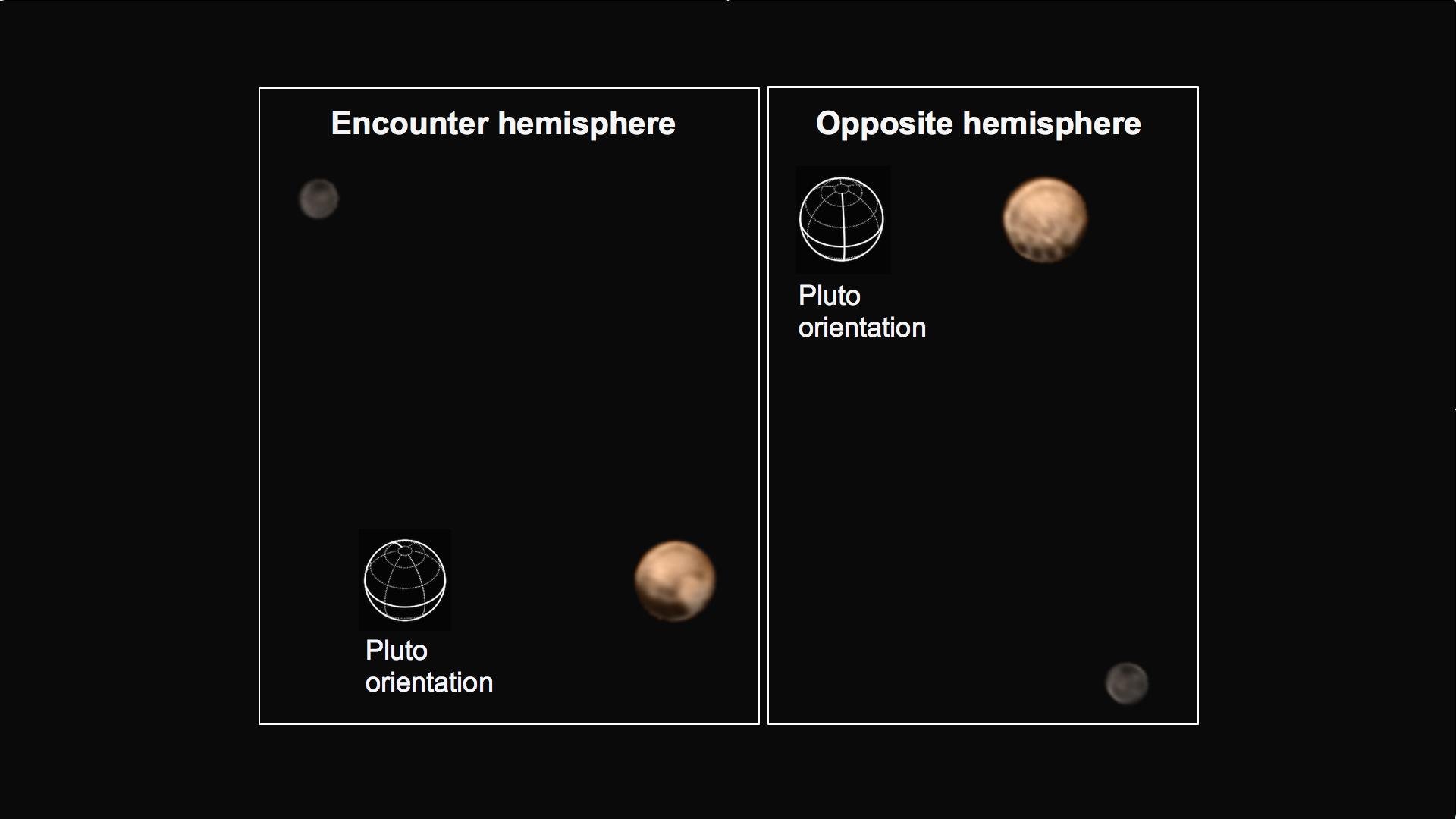 Pluto's Mysterious Dark Spots