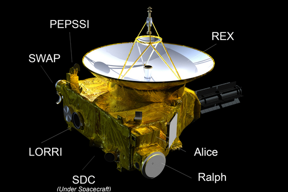 An illustration showing the location of the Alice instrument aboard the New Horizons spacecraft.