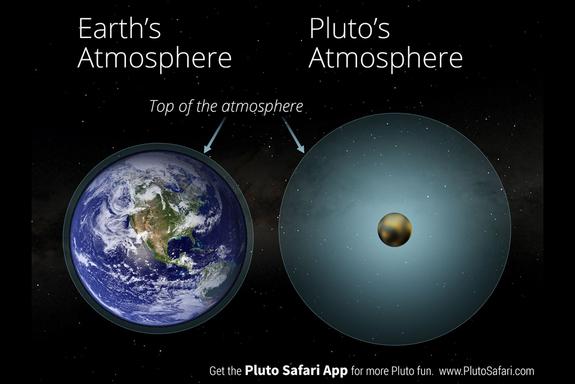 atmosphere_size.jpg