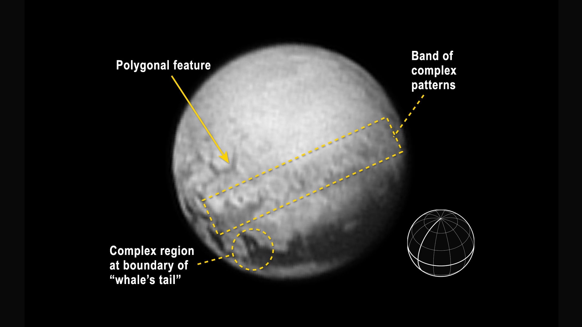 Signs of Geology on Pluto (Annotated)
