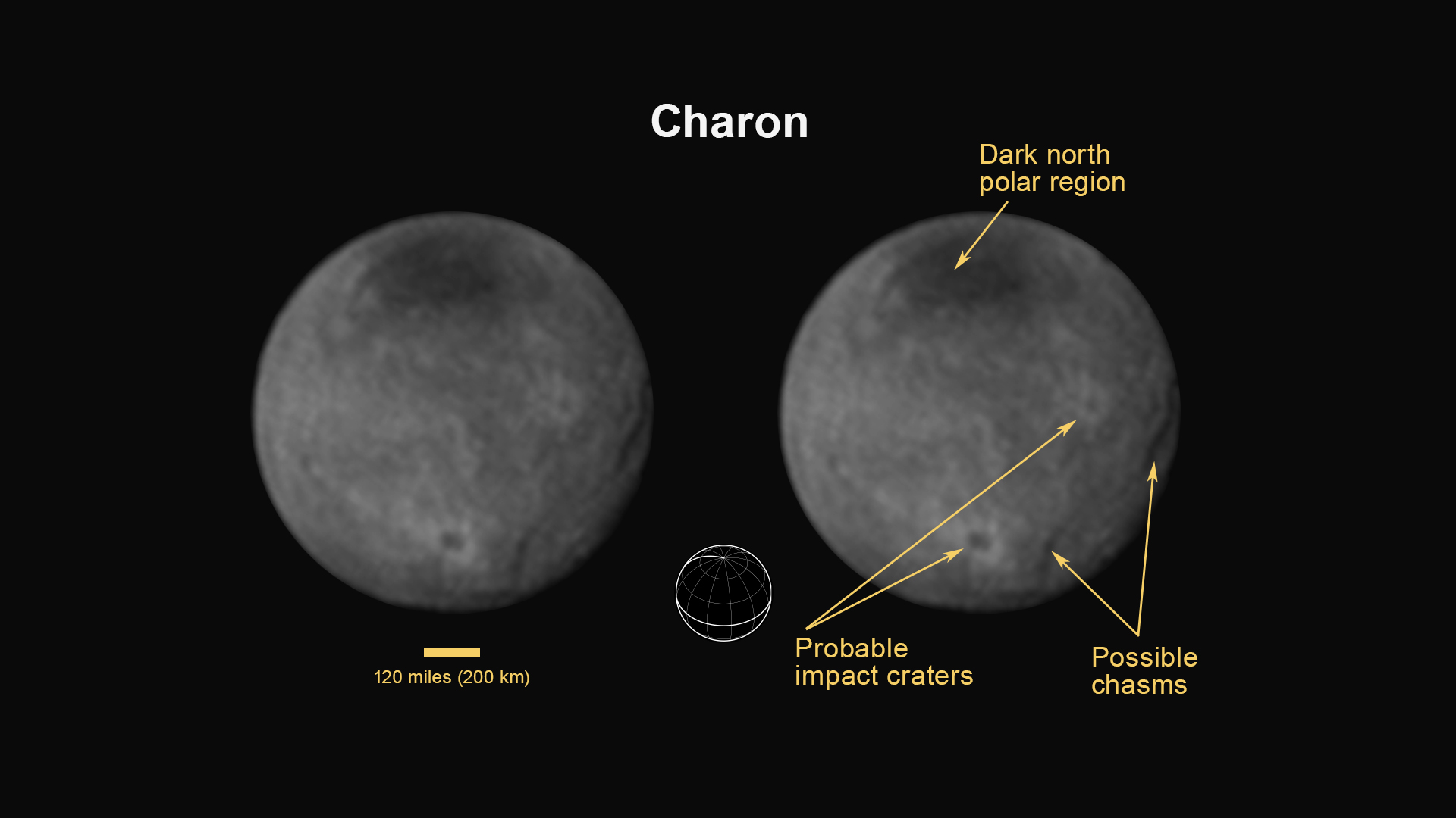 Charon's Craters and Chasms (Annotated)