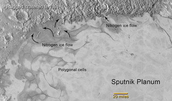 This annotated image of Pluto's Sputnik Planum region identifies what appears to be flows of exotic nitrogen ice on the surface of the dwarf planet. NASA's New Horizons spacecraft took this image of Pluto during a flyby on July 14, 2015.