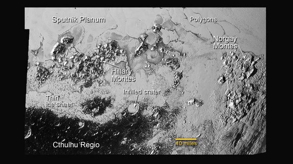 The strange surface of Pluto is clear in this view from New Horizons of the dwarf planet's southern region of Sputnik Planum, where two mountain ranges rise up from icy plains and cratered terrain has been covered by ice. The large infilled crater that is visible is about 30 miles (50 kilometers) wide.
