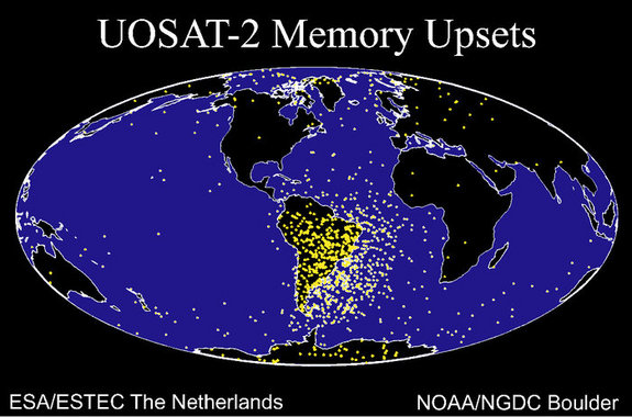 This chart maps the location of memory failures, in yellow, for an old satellite, UoSAT-2. They happened much more frequently as it passed through the South Atlantic Anomaly. During solar storms, objects passing through the anomaly are much more strongly affected by damaging cosmic rays.