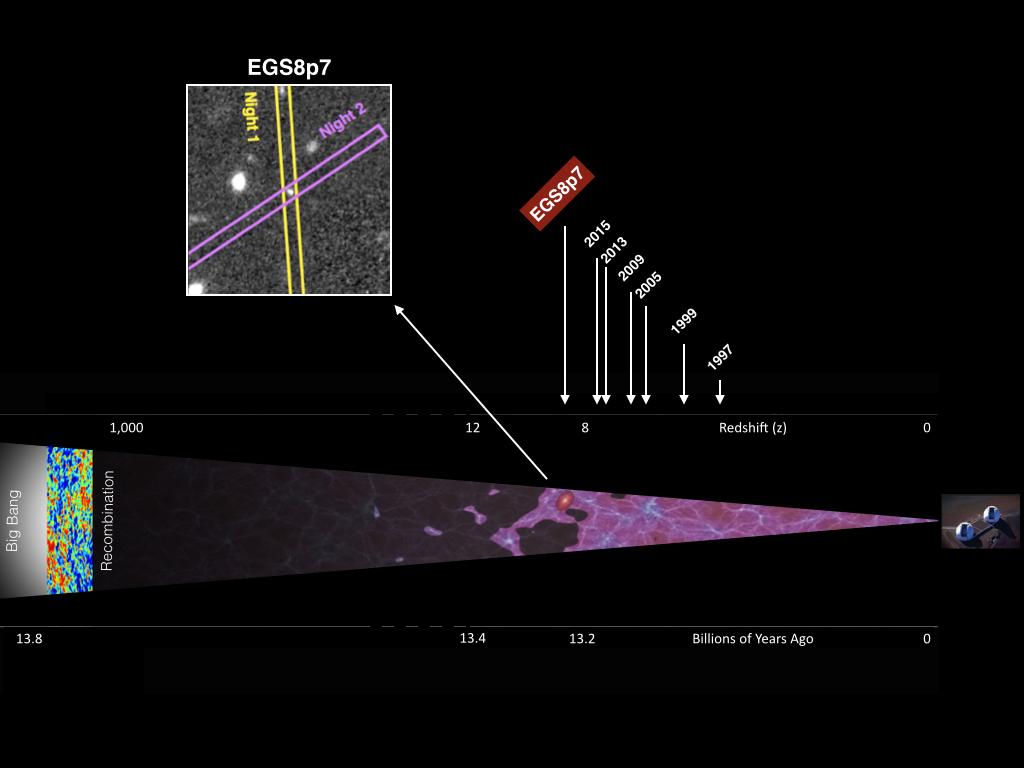 EGSY8p7 Galaxy