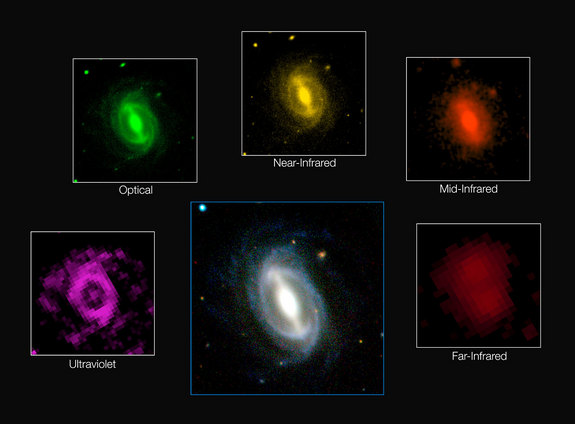 A composite picture showing how a typical galaxy appears at different wavelengths. The GAMA survey has measured the energy output of more than 200,000 galaxies, confirming that the energy produced in one section is only about half its value of 2 billion years ago. In short, the universe is slowly dying, scientists say.